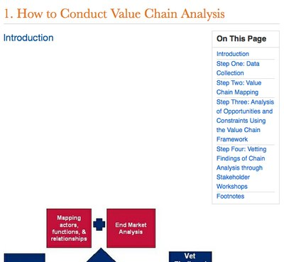 how to conduct value chain analysis � usaid natural